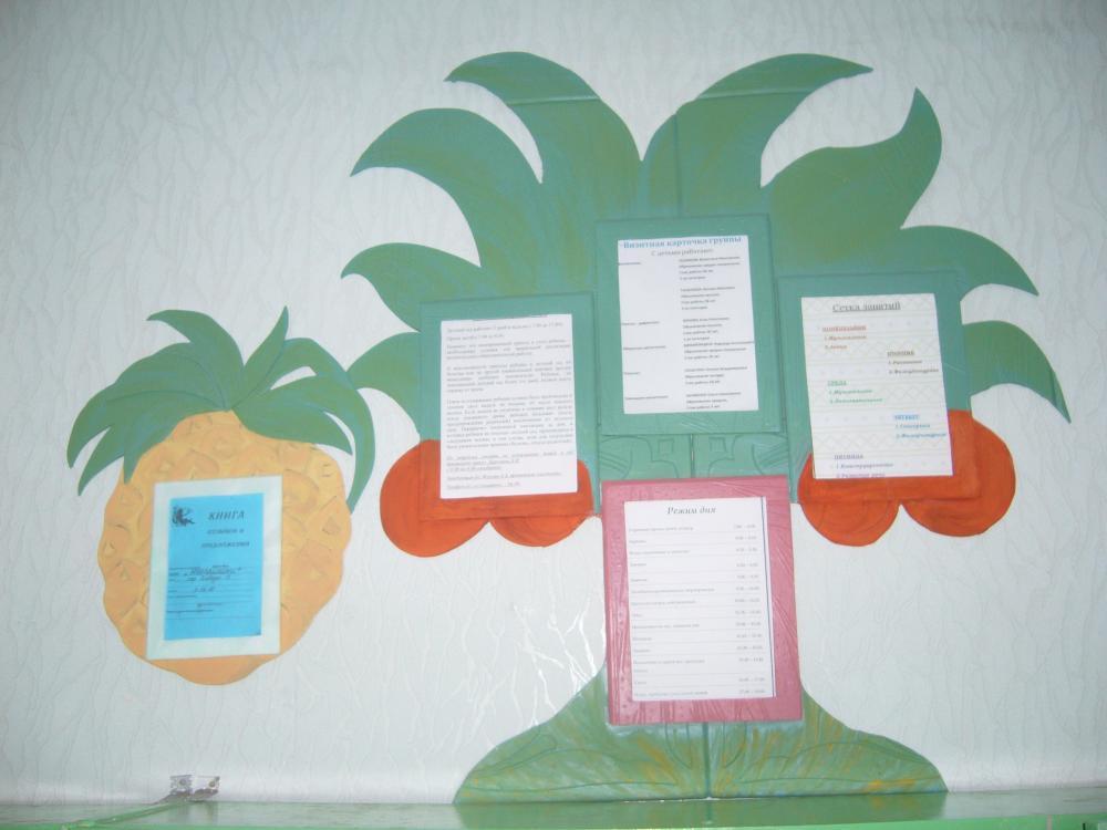 Дерево информации