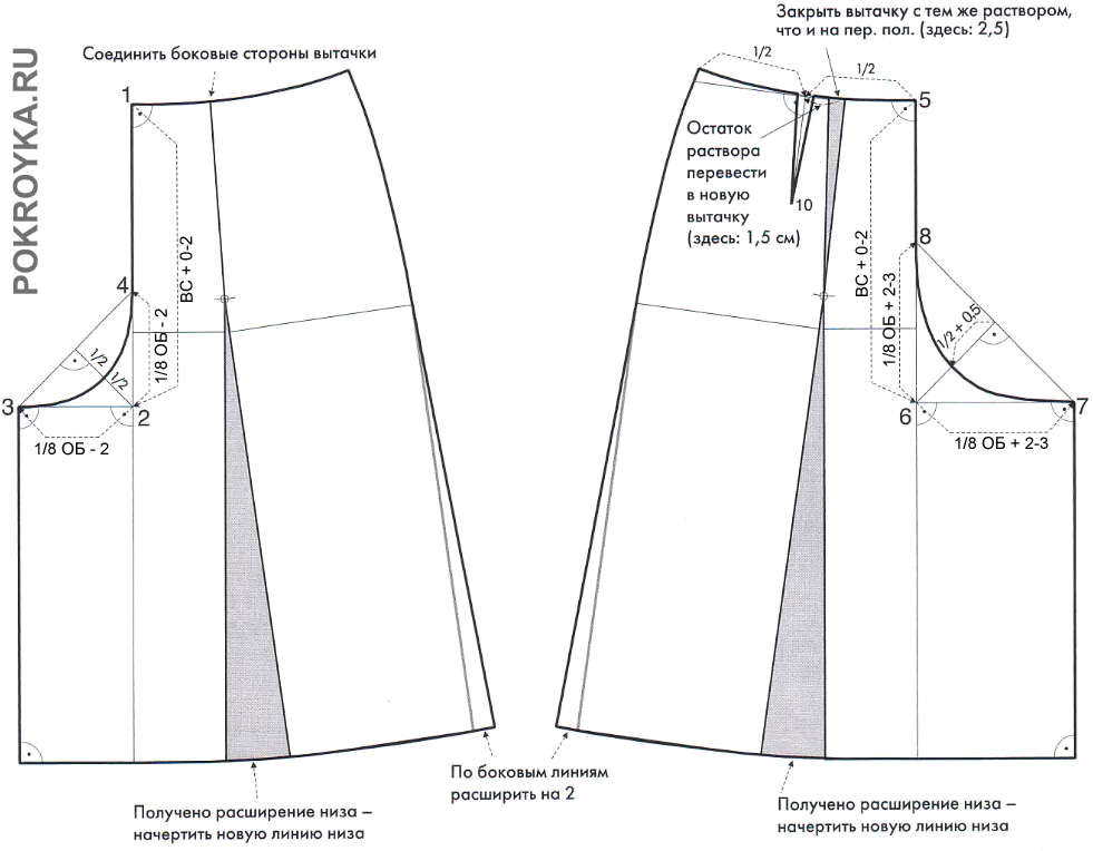 Построить выкройку юбка шорты