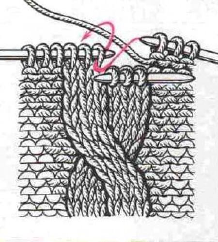 Как вязать косу простую