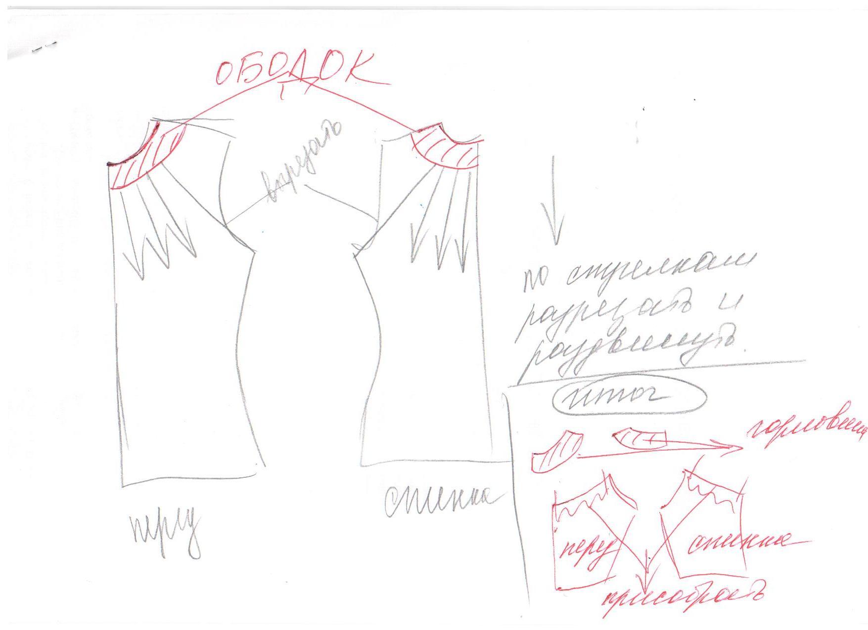 Совет 1: Как научиться шить платье 18