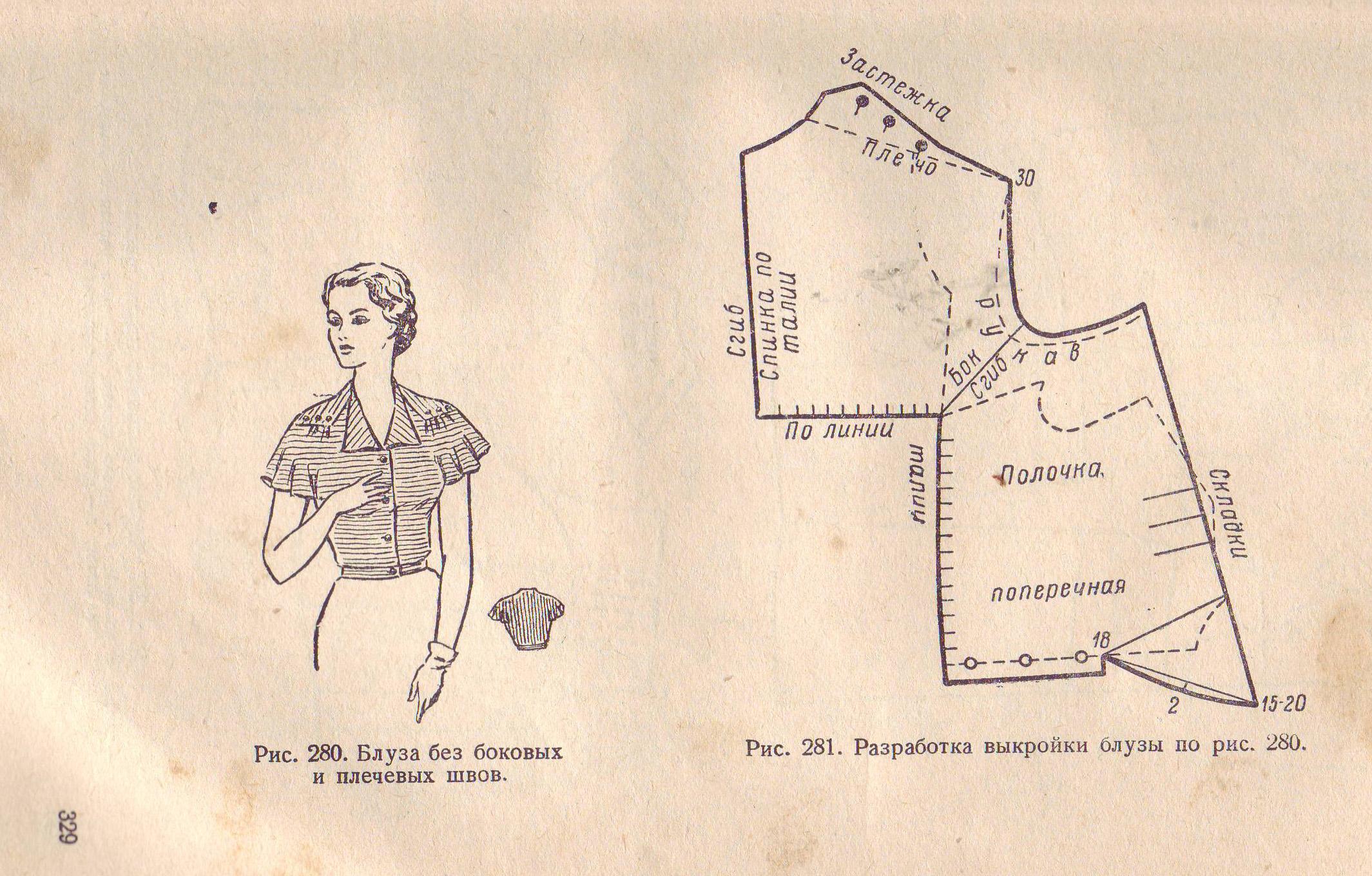 Как сделать абажур своими руками из ткани. Пошаговый мастер 50