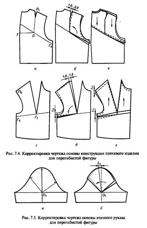 Корректировка выкройки при перегибистой фигуре
