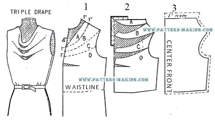 Как кроить платье с качелями