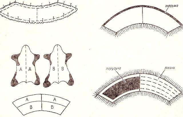 норки выкройки меха муфты из
