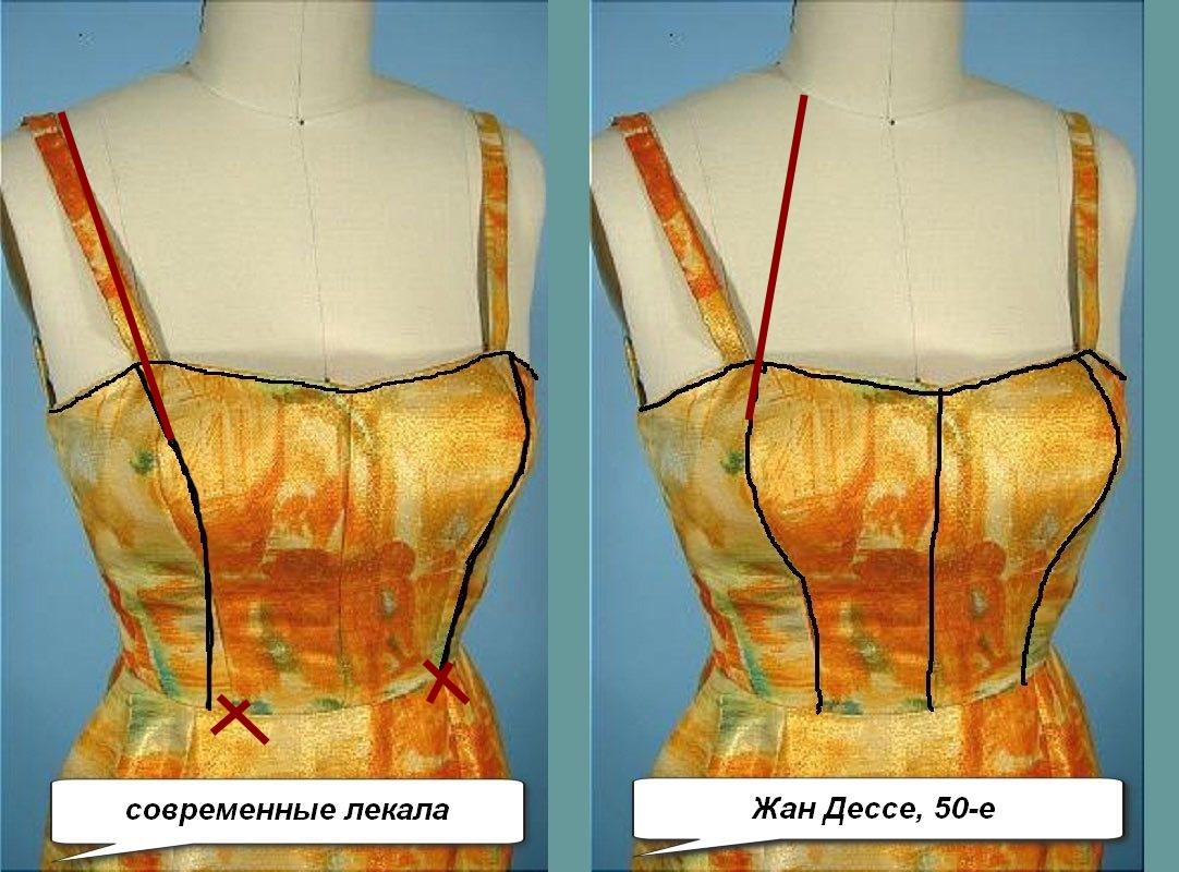 Как сделать рельефные грудь