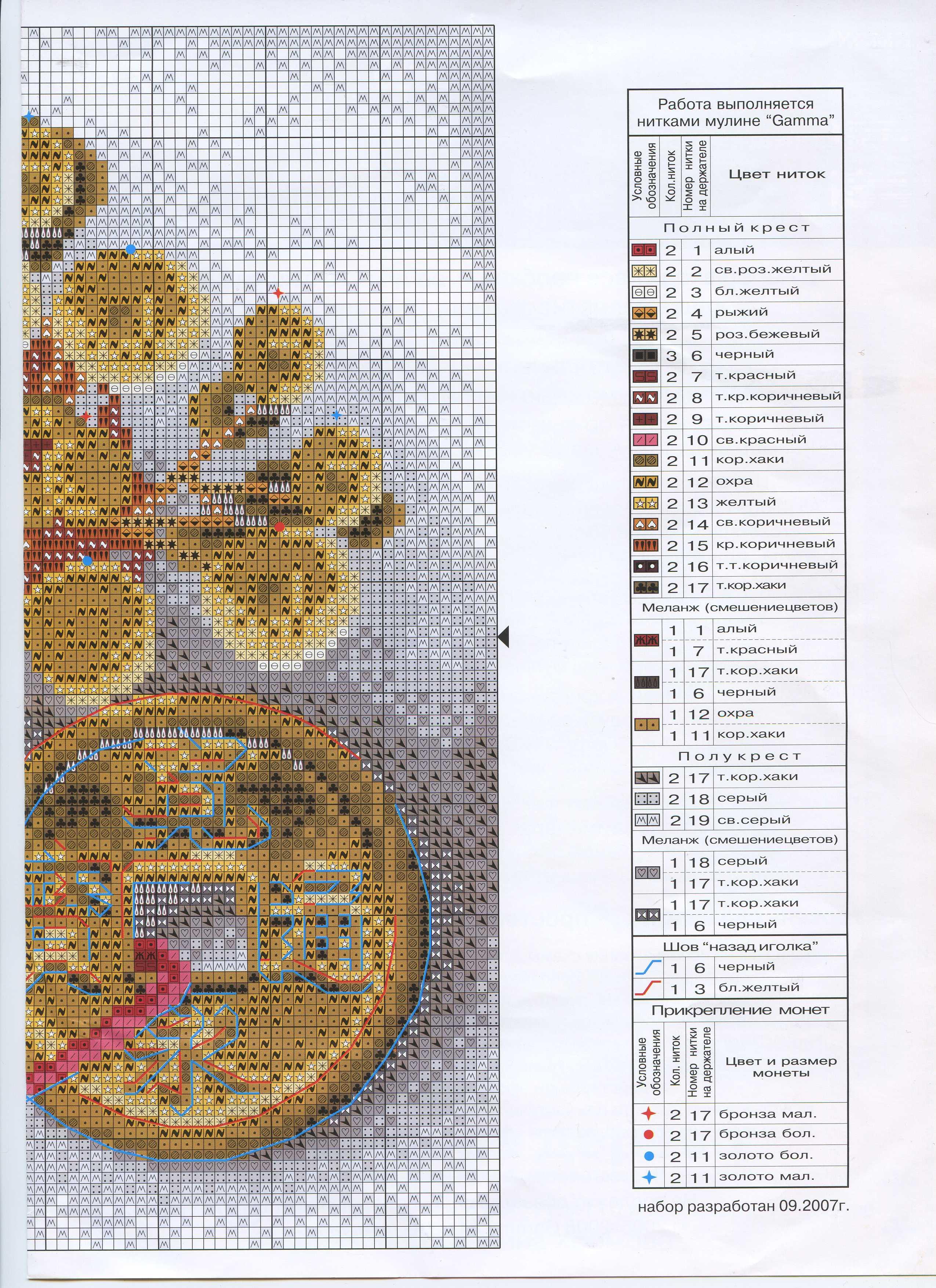 Оберег для дома вышивка крестом Схема для вышивки. - Pinterest 18