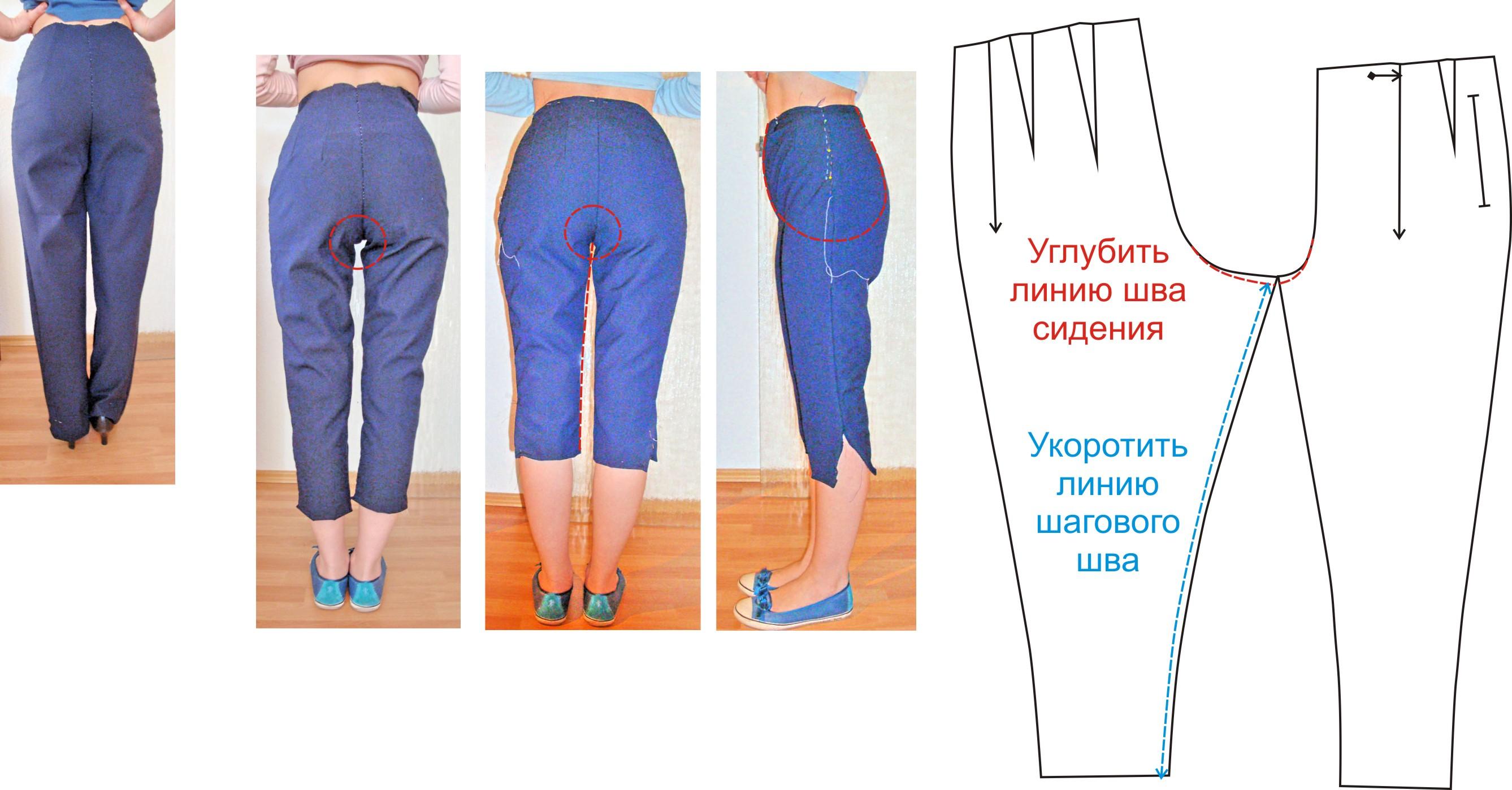 Если брюки тянут в шаговом шве
