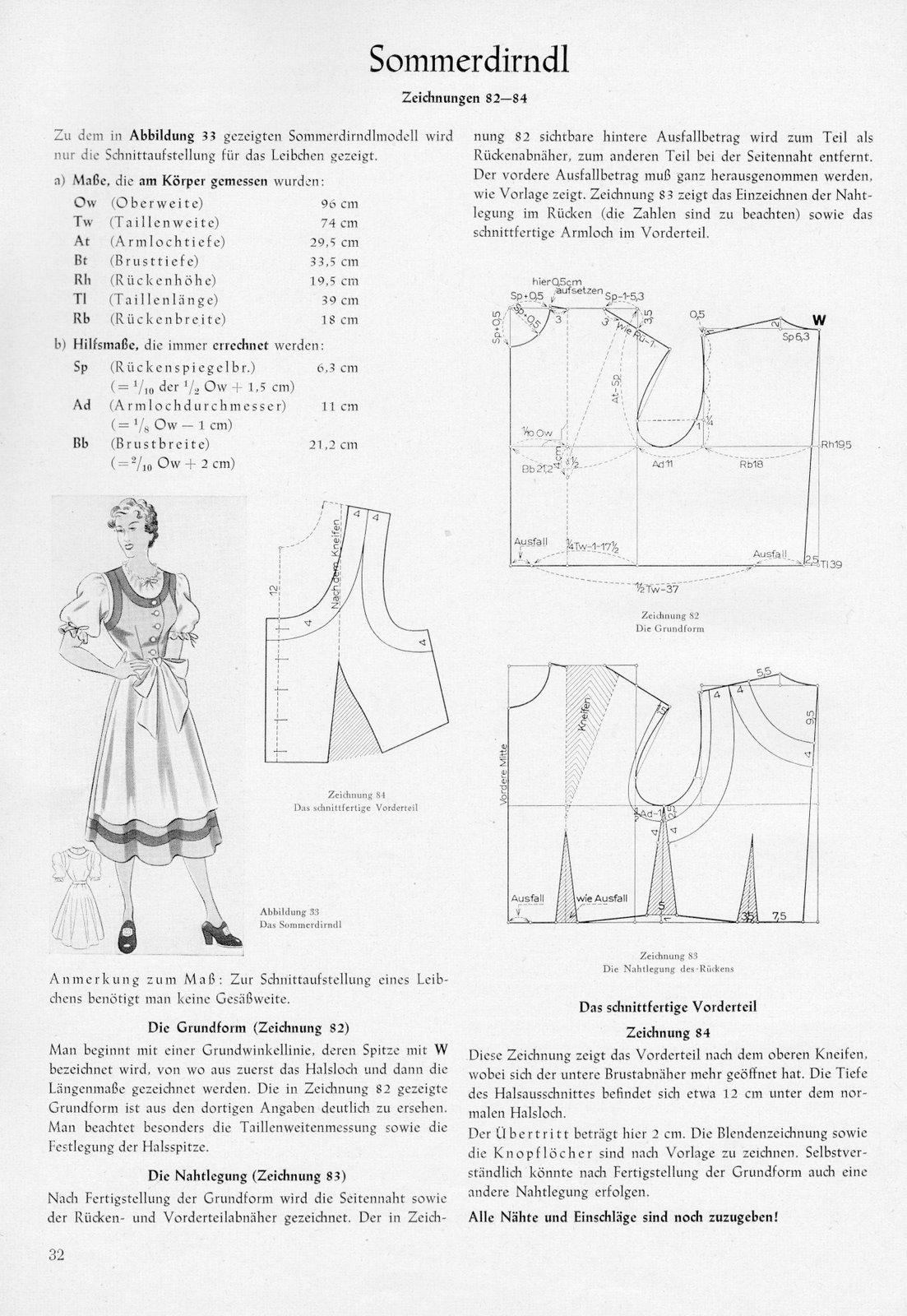 Дирндль : платье и фартук - выкройка 126 из журнала 9/2015 Burda