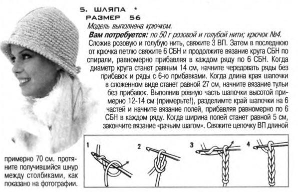 Схемы вязанных зимних шапок спицами
