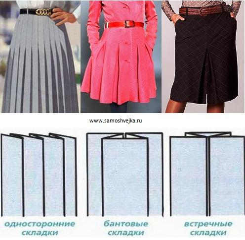 Технология складки на юбке