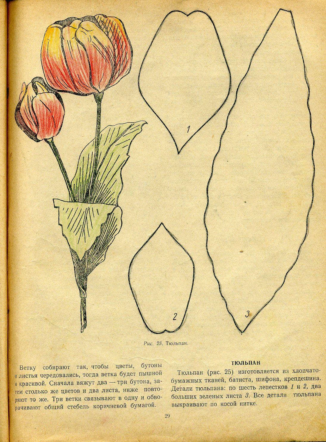 Тюльпан из металла схема