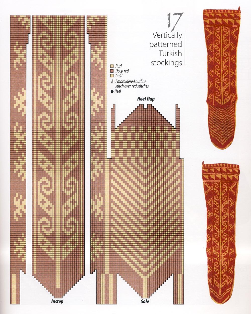 Турецкое вязание носков с носками