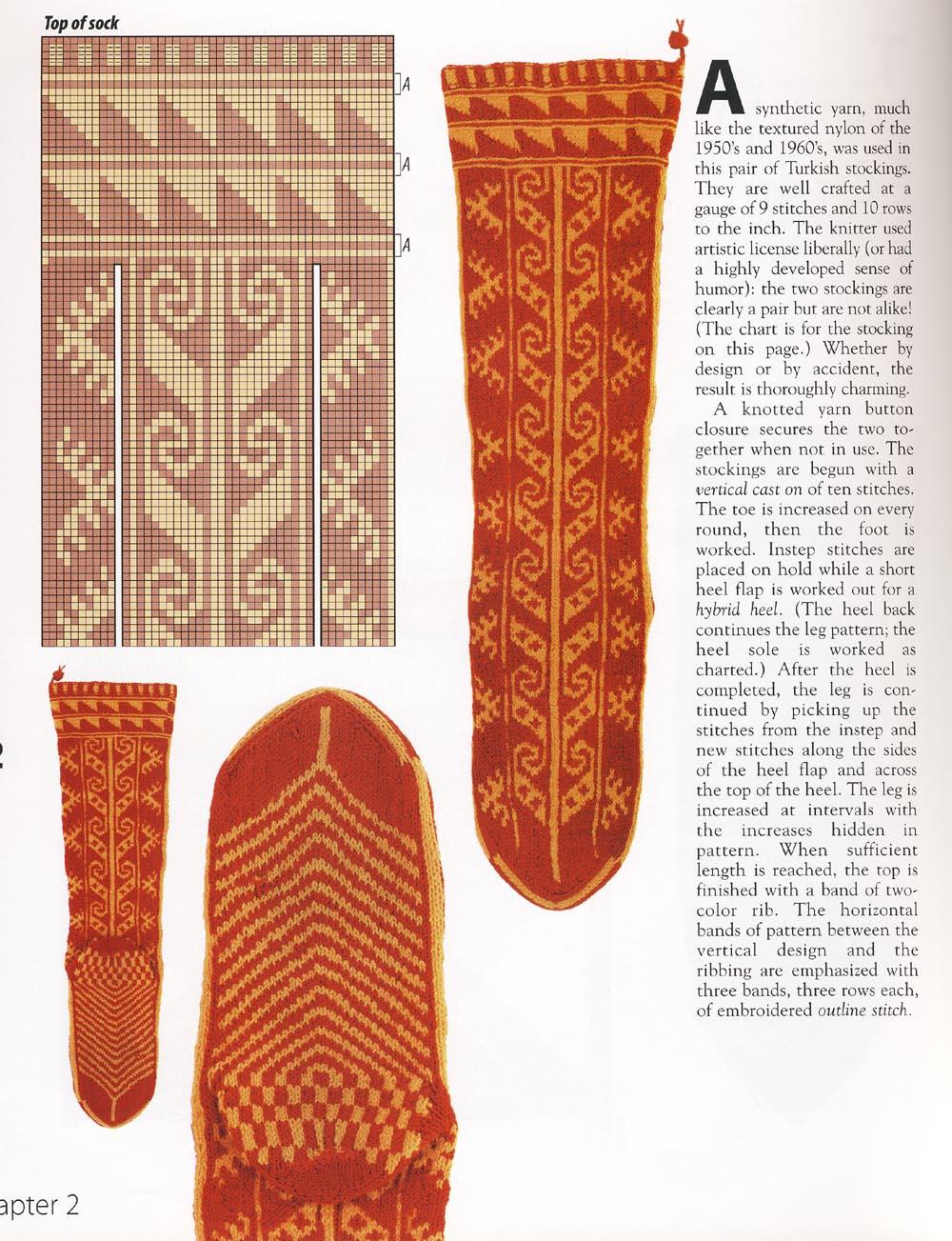 вязание пятки носка схема