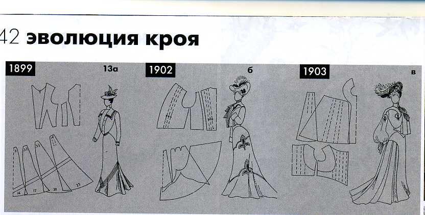 Выкройки платьев эпохи модерна