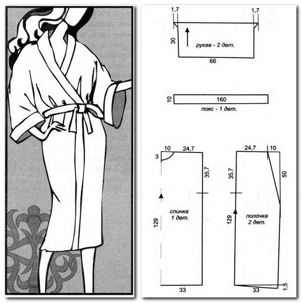 Как закрепить удочки на резиновой лодке своими руками