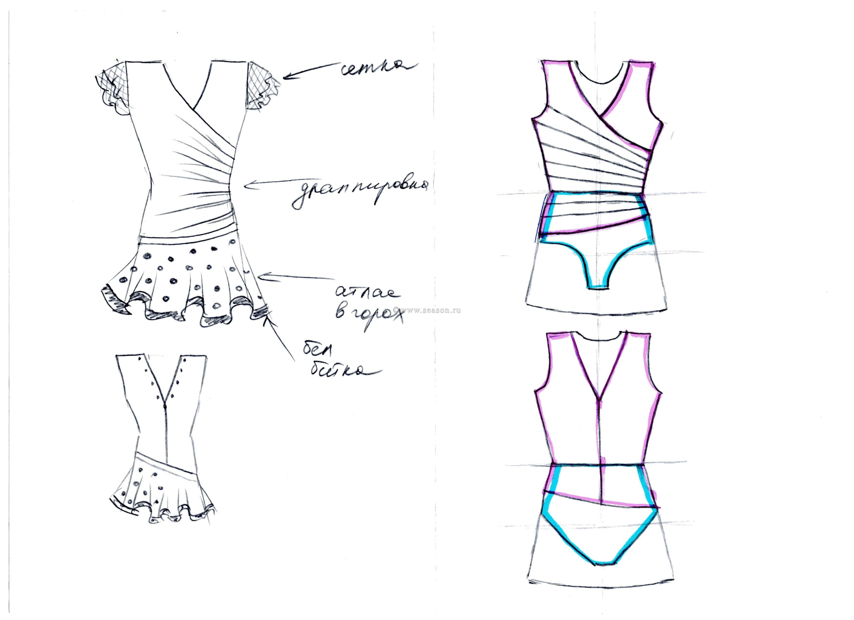 Выкройка для платья на латину