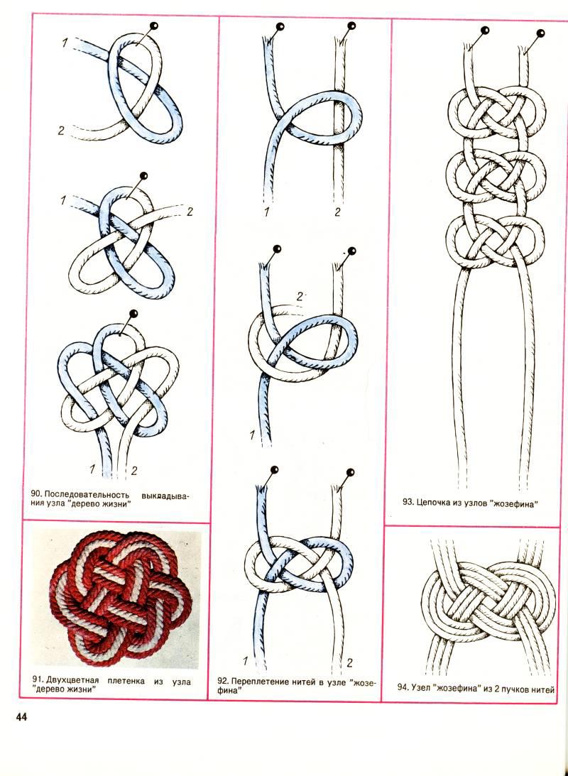 Узлы плетение узлов схемы