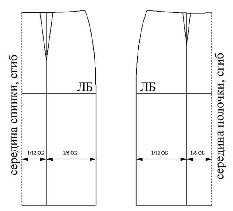 Как сшить юбку с планкой впереди на пуговицах 988
