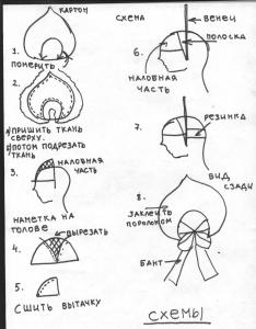 Мой сайт.  Татьяна Стец.  Схемы шитья кокошника. http://portnyazhka.ucoz.com.