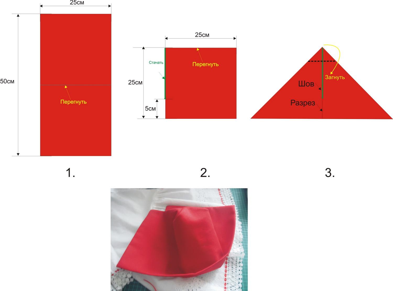 Выкройка костюма красной шапочки своими руками