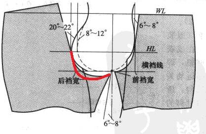 цены посадить женские брюки при большом животе ремонте Стоимость ремонта