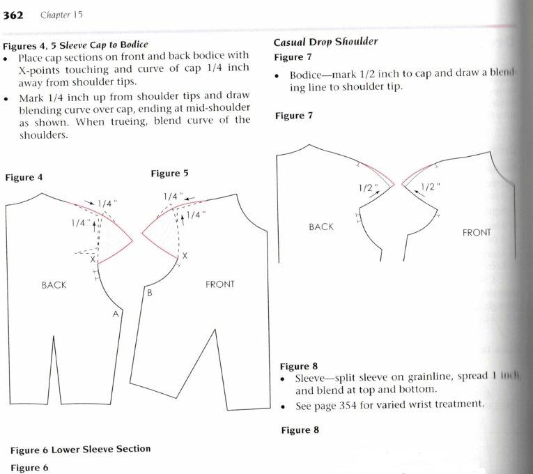 Построение спущенного плеча в платье