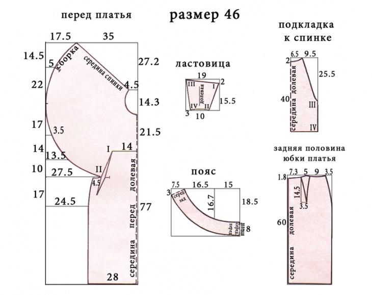 Выкройки платьев с рукавами для начинающих