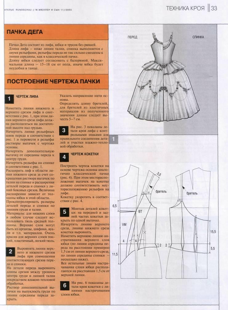 Выкройка юбки пачка из фатина