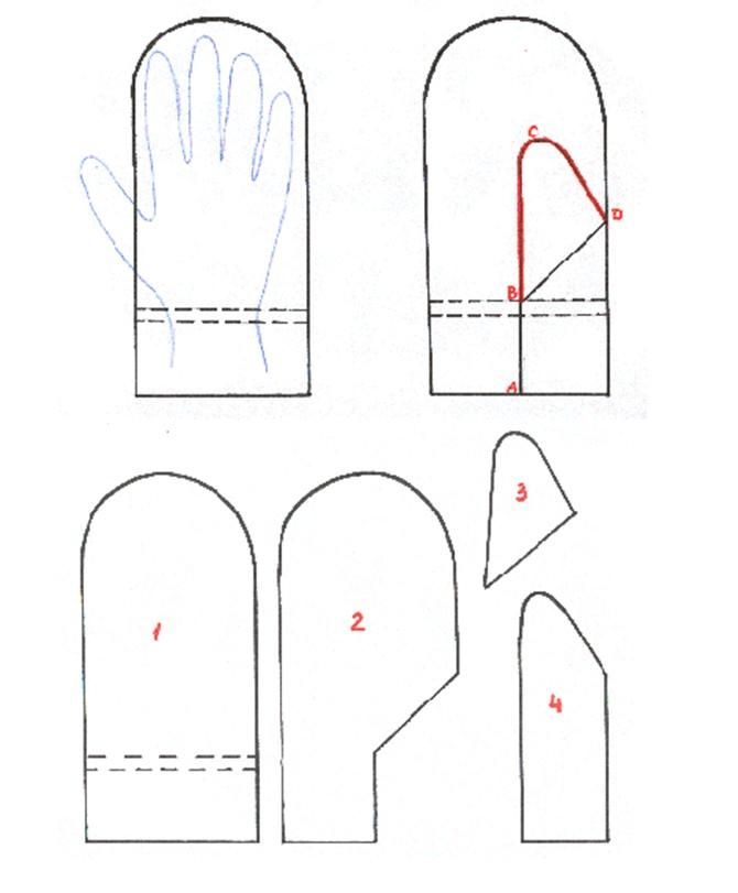 Как сшить детские рукавицы болоневые 45