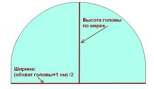 Shema_postroenija_vykrojki.jpg