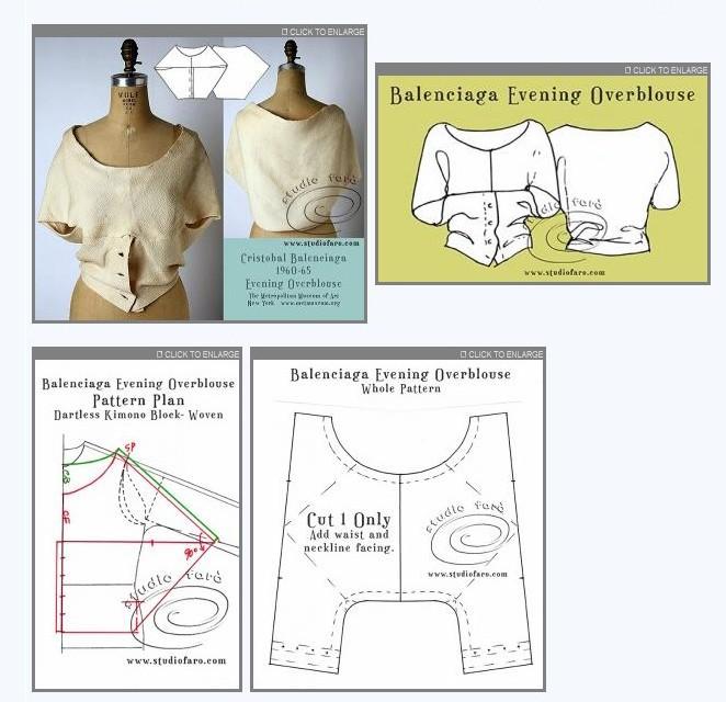 Простейшие выкройки блузки лен