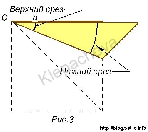 Юбка два квадрата