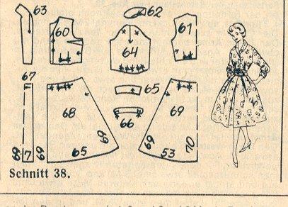 Моделирование на своей основе выкройке платья