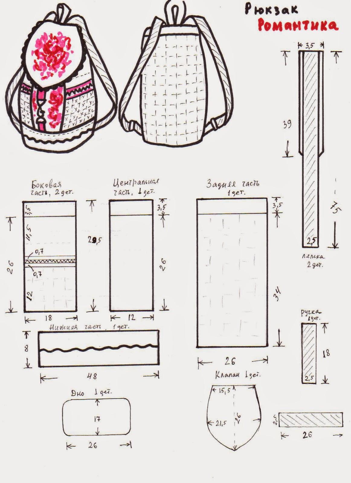 Как сшить рюкзак? Проще простого!