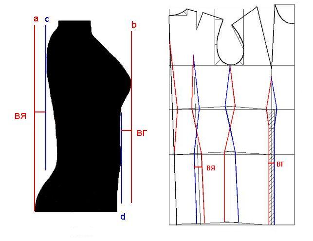 надувная лодка резиновая или пвх
