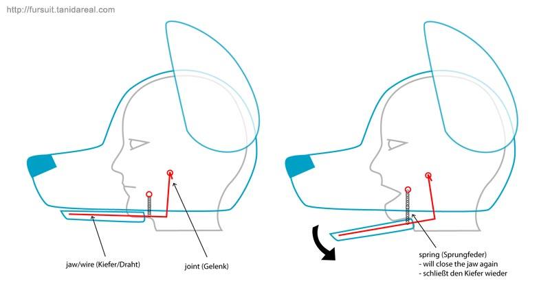 Как сделать фурсьют голову