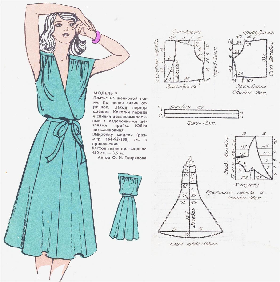 Детские платья сшить самим быстро и просто. Часть 1 16