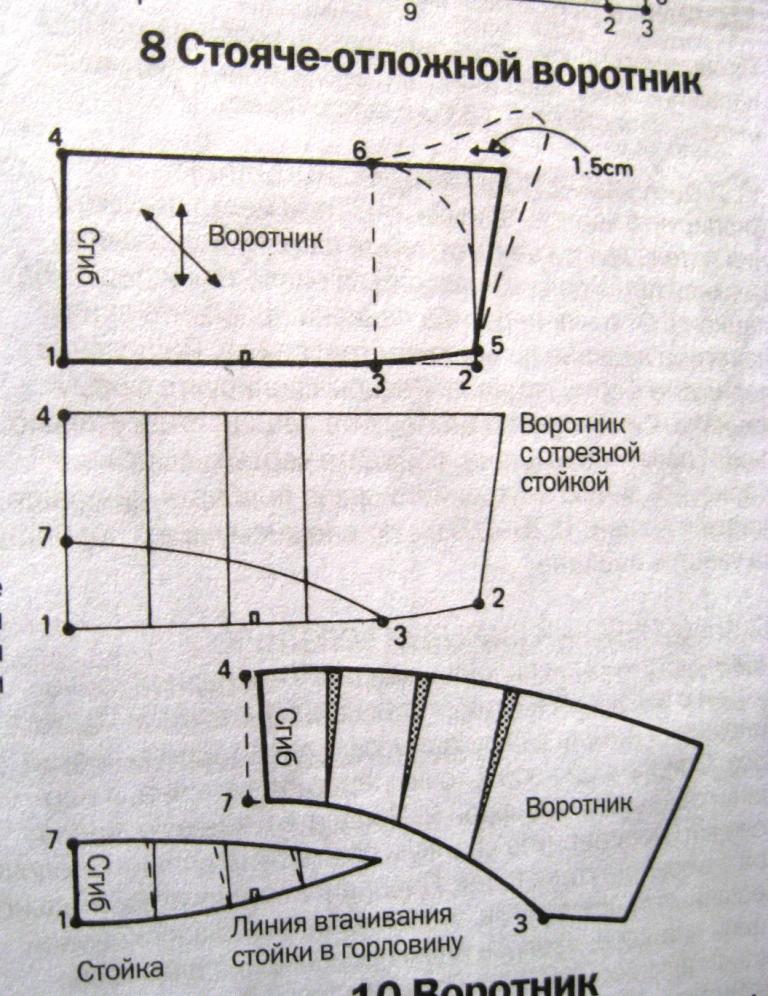Чертеж конструкции стояче отложного воротника с отрезной стойкой