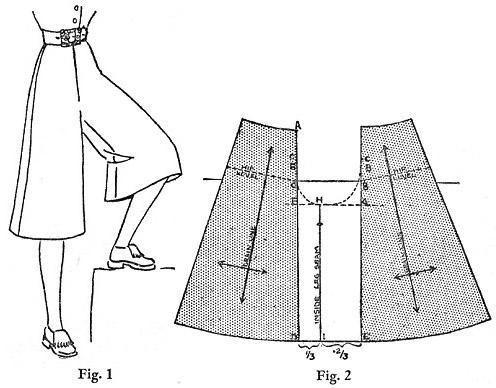 Выкройка моделей юбка-брюки