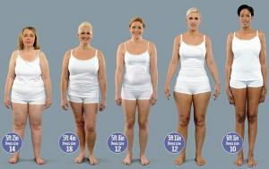 american_women_who_all_weigh_154_pounds.jpg