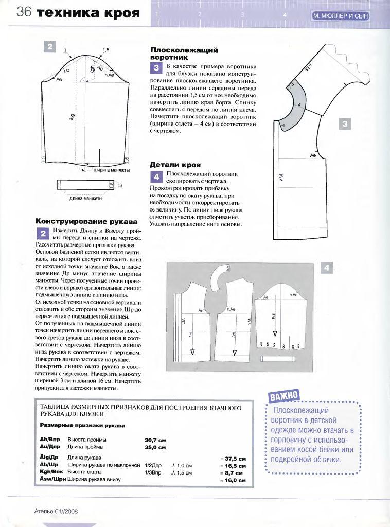 Основа блузки в санкт петербурге