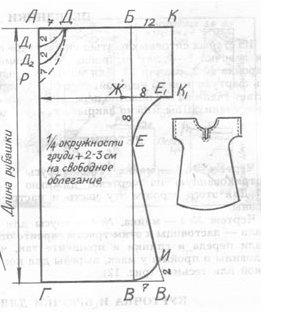 Как сшить ночную сорочку без выкройки для начинающих