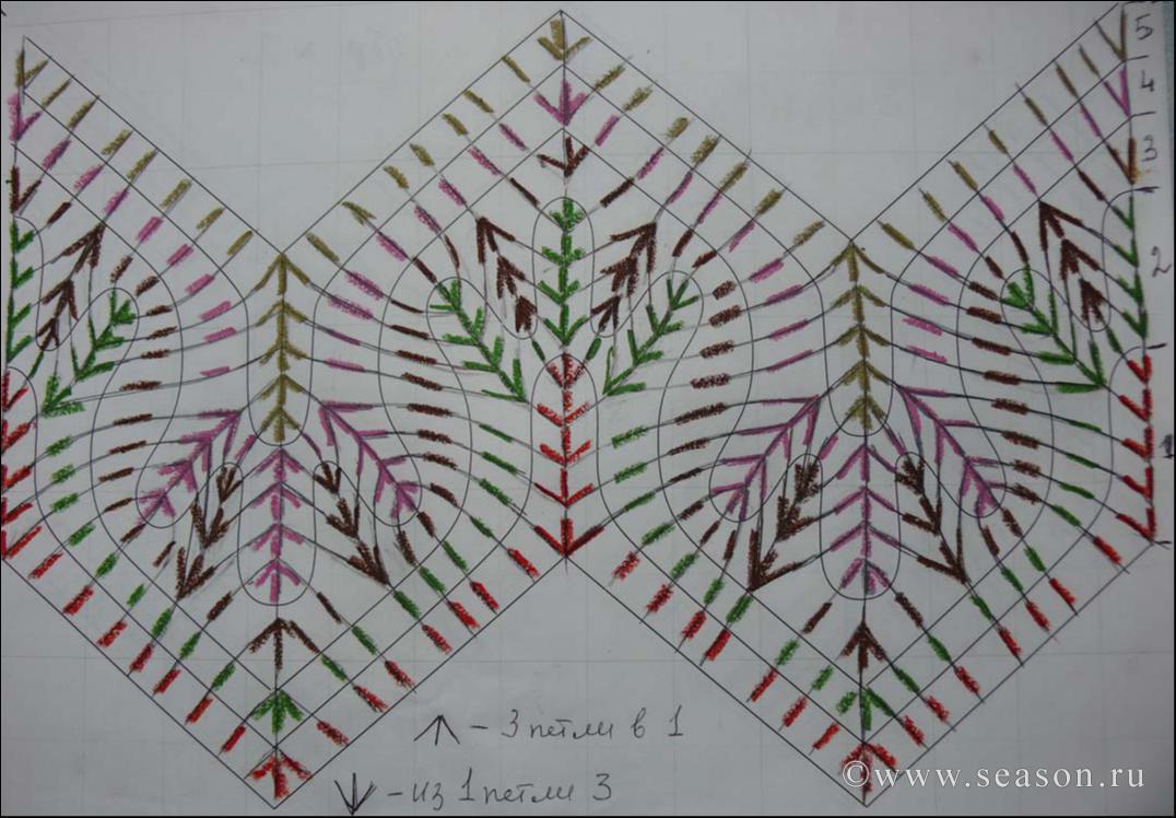 Вязание спицы как связать лисьи лапки миссони