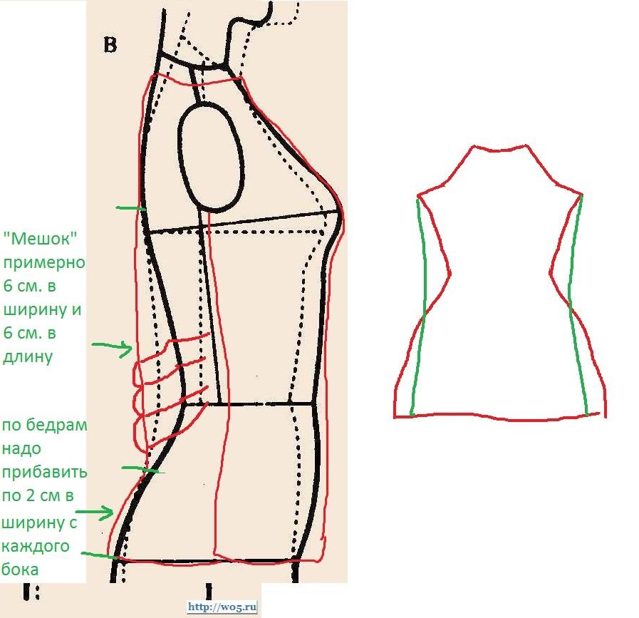 Фигура перегибистая платье
