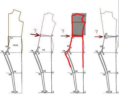 Построение выкройки цельнокройного купальника шортиками для гимнастики