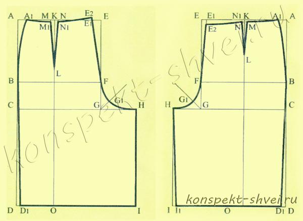 Как сделать выкройку женские шорты