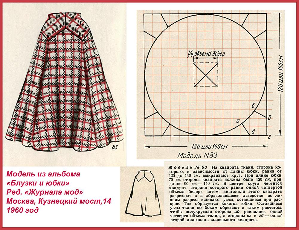 Выкройка модной юбки годе
